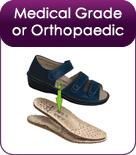 Medical Grade or Orthopaedic